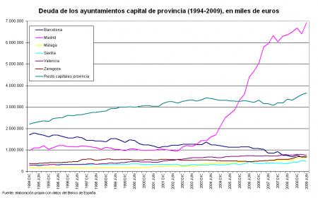 deuda_ayuntamientos_1.png